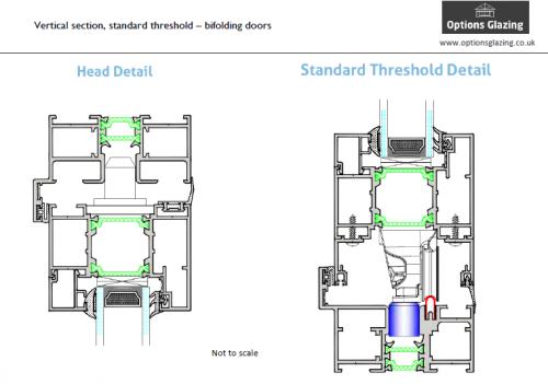 Lincoln folding doors, rebated threshold